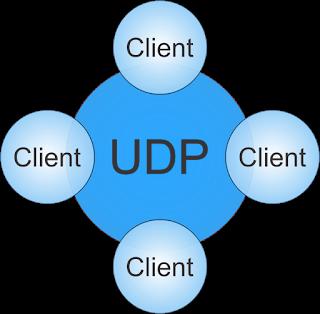 Prinsip-Kerja-Komunikasi-Client-Server-Dalam-Memberikan-Informasi-di-Internet