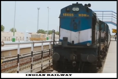 Indian, Railway, Rail, Enquiry, Information, Apps