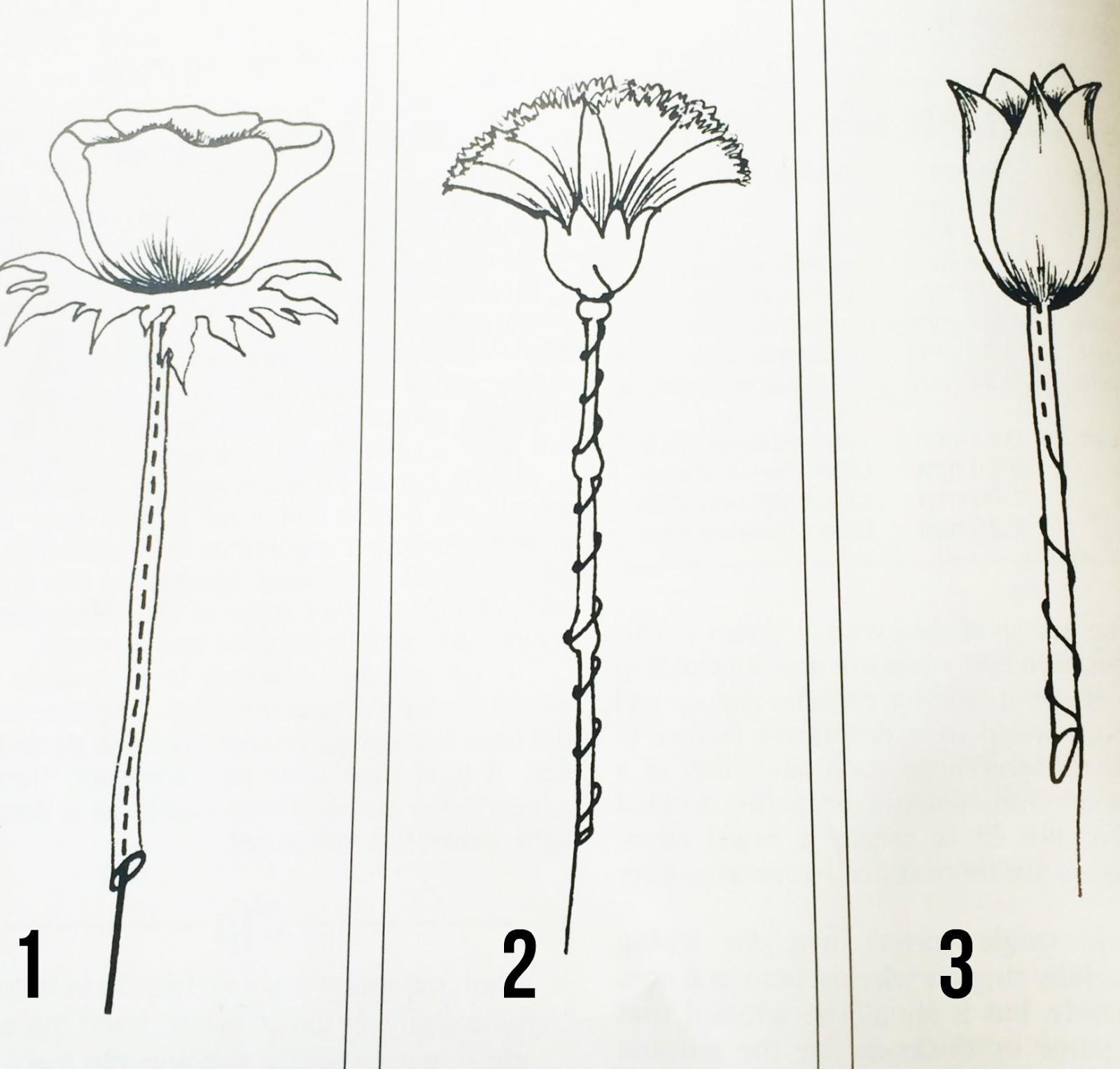 floweround