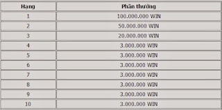 Sự kiện đua top Game Domino cùng iWin Online