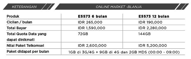 Paket Bundling Telkomsel 4G LTE