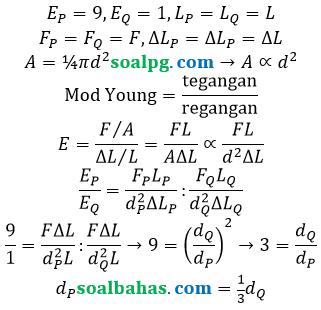 soal pg diameter modulus young