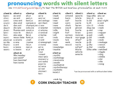 5 letter words with silent letters eoi cartagena c1 ingl 201 s 26257 | silent%2Bletters