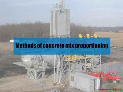 Explained: Concrete Mixed Proportioning Methods
