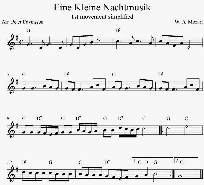 """Partitura simplificada do primeiro movimento de """"Eine Kleine Nachtmusik"""", de Mozart"""