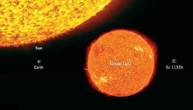 Hành tinh GJ1132b lớn hơn Trái Đất 16 lần, nhưng ngôi sao của nó – sao Gliese 1132 – nhỏ hơn một phần năm so với Mặt Trời của chúng ta. Hình ảnh: Nature.