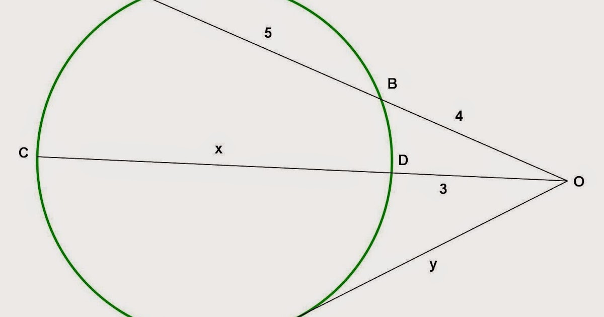 Math Principles: Circle and Secant Segment Problems