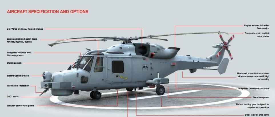 The AW-159 Wildcat | MaxDefence Philippines