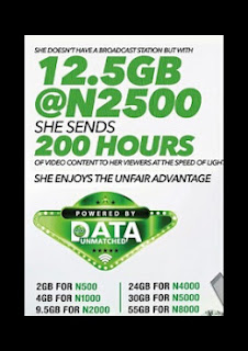 Glo180GB Data Plan For N20,000
