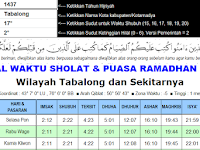 Aplikasi Jadwal Puasa dan Shalat Ramadhan Sistem Pakar Baru