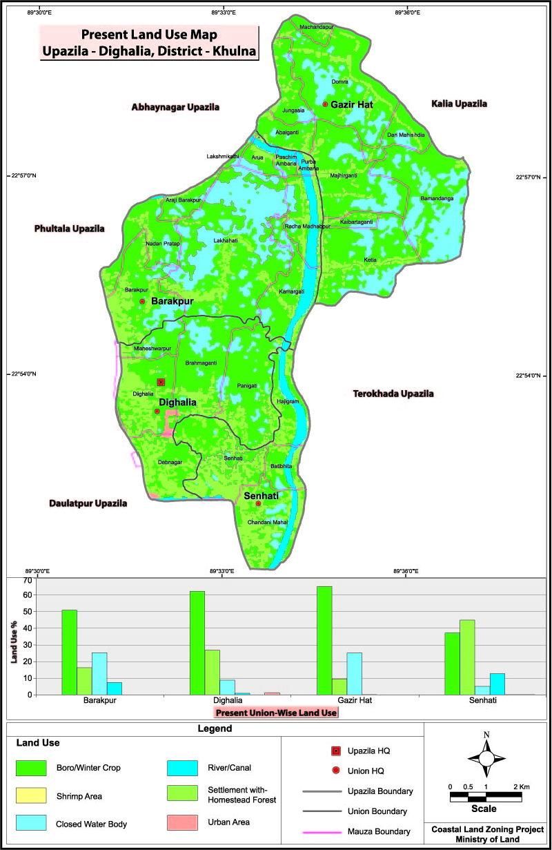 Dighalia Upazila Mouza Map Khulna District Bangladesh