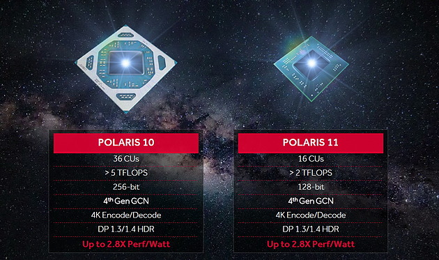 AMD Radeon RX 480 8 GB: 14nm and Polaris test