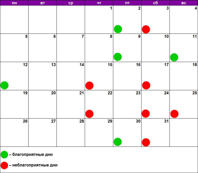 Лунный календарь маникюра и педикюра на март 2018