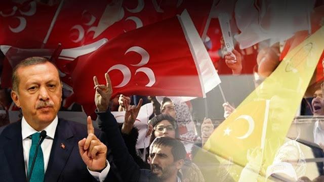Οι κάλπες στην Τουρκία και η ενός ανδρός αρχή
