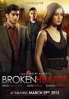 Brokenhearts (2012) DVDRip