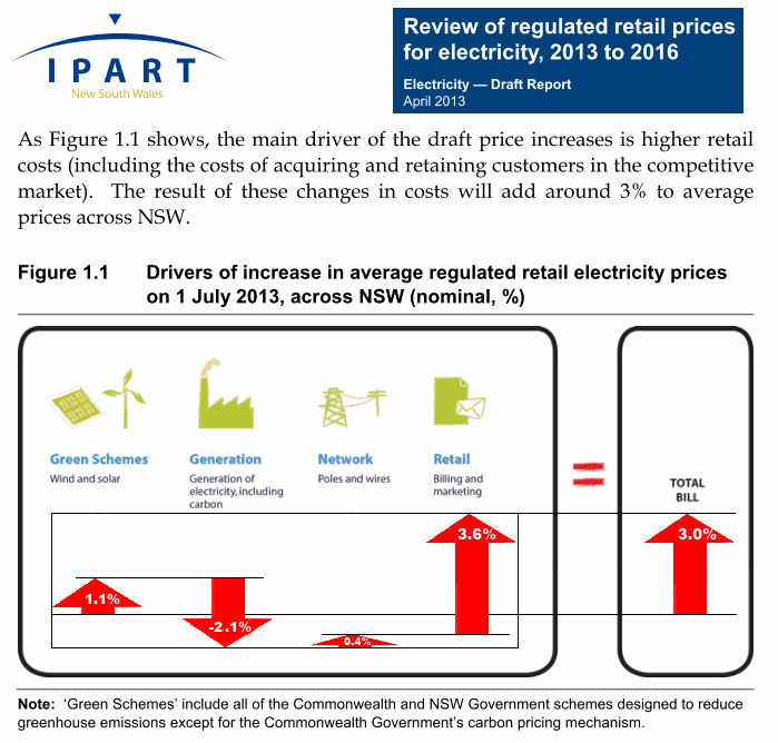 Regulated electricity prices NSW, July 2013
