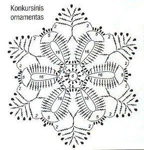 Solo esquemas y diseños de crochet: POSAVASOS NAVIDEÑO