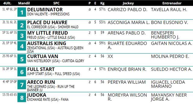 Handicap Jockey Club de Corrientes 1400m arena. Hipódromo de La Plata.