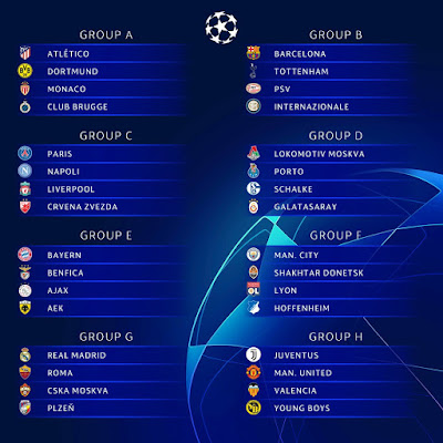 UEFA Champions League Group draw match ups 2018-2019