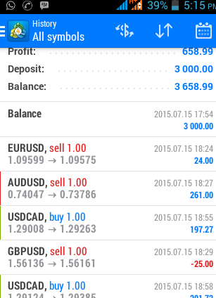 Micro forex trading account