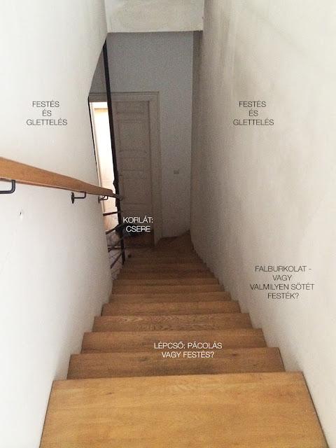 Manzard9 - staircase - makeover list