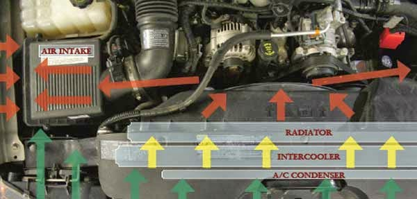maxxTORQUE: Duramax LLY Overheating: The GM Solution and Beyond