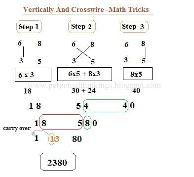 Number Names Worksheets multiply 3 digit by 2 digit : How to multiply 2 x 2 digit numbers by Vedic method? - Momscribe