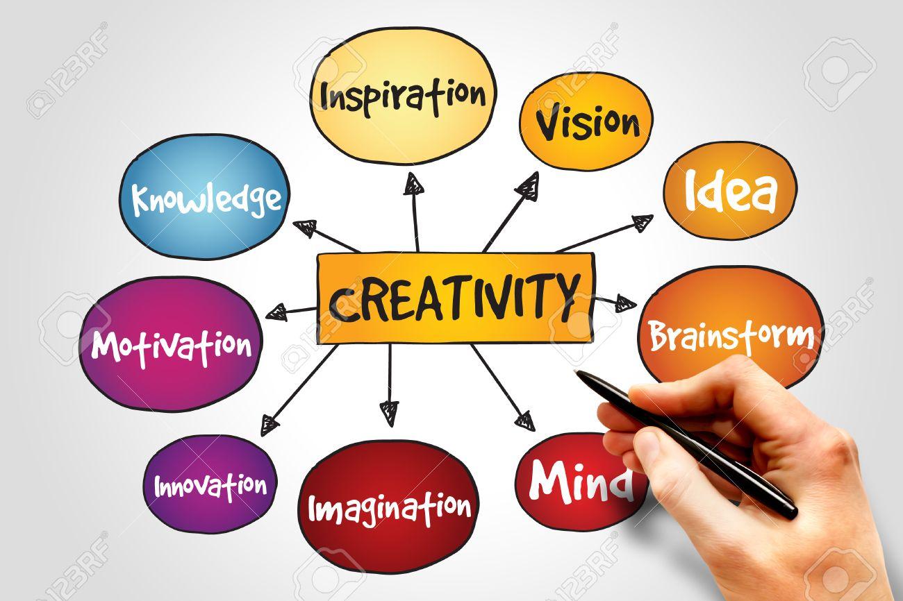 Creativity (religion)