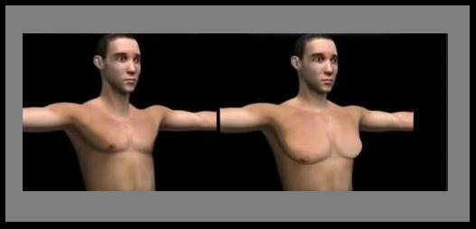 عوارض الأنوثة على الذكورالهرمونات الجنسية الغدة الكظرية