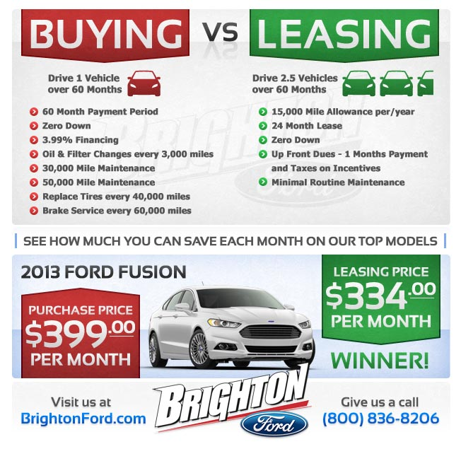 brighton ford buying vs leasing 2013 ford fusion. Black Bedroom Furniture Sets. Home Design Ideas