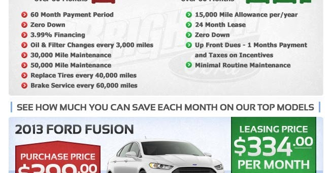 Brighton Ford  Buying vs Leasing - 2013 Ford Fusion - buy vs lease car
