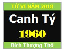 Tử Vi Tuổi Canh Tý 1960 Năm 2018