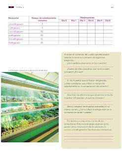 Apoyo Primaria Ciencias Naturales 4to Grado Bloque III Tema 2 La cocción y la descomposición de los alimentos