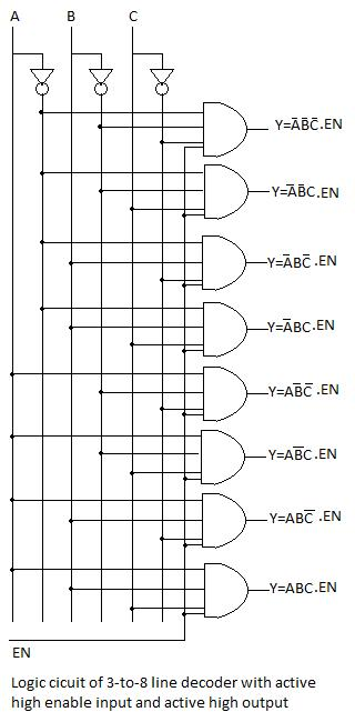 3 8 Decoder With Enable Truth Table Wiring Diagrams