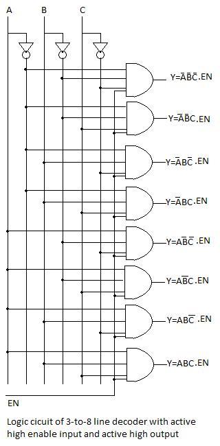 Data Input Output Diagrams Com