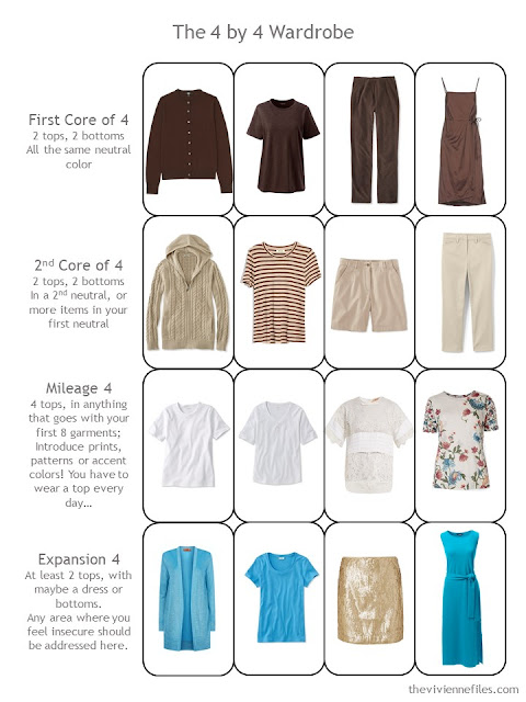 a 4 by 4 Wardrobe Template in brown, beige, blue and white for a warm-weather vacation