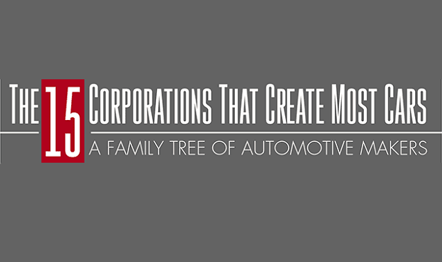A Family Tree of Auto Makers: 15 Companies Create Almost Every Car on Earth