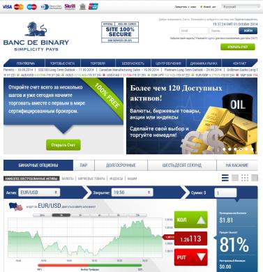 BancDeBinary-ведущий брокер бинарных опционов