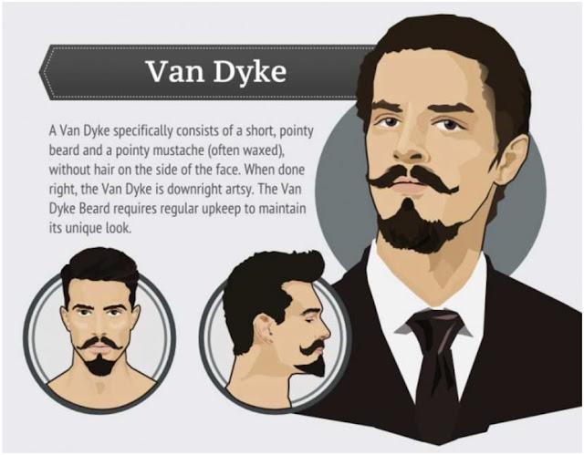 Van Dyke - Potongan Brewok dan Kumis Terbaru