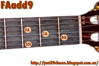 FAadd9 acorde de guitarra
