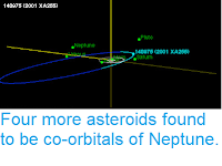 https://sciencythoughts.blogspot.com/2012/11/four-more-asteroids-found-to-be-co.html