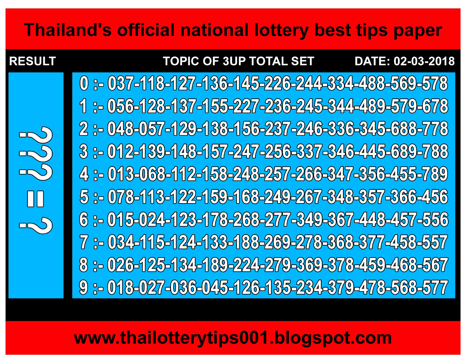 Total Number Tips For Coming 02 March 2018