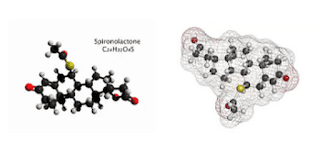 What is actually spironolactone