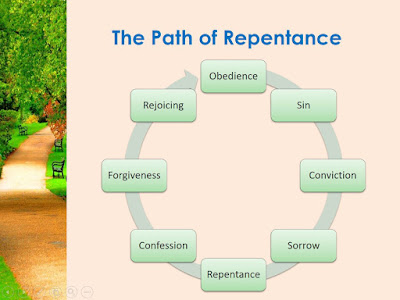 The Path of Repentance