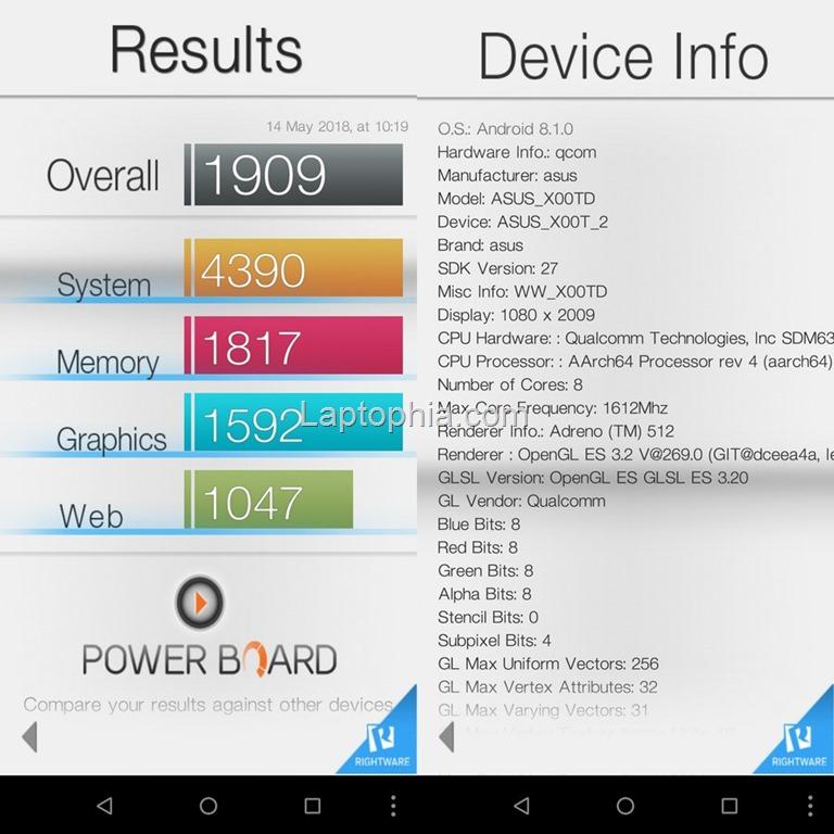 Benchmark Basemark OS II Asus Zenfone Max Pro M1