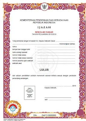 Format Ijazah dan SHUN Tahun 2016 Untuk SD, SMP, SMA, SMK/Sederajat & Paket dari Balitbang