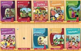 Buku Paket Kelas 1 Kurikulum 2013 Revisi Terbaru