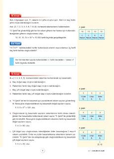 10. Sınıf Matematik Ders Kitabı Cevapları Aydın Yayınları Sayfa 5