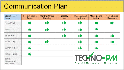 Stakeholder Management Plan Template Project Management