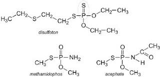 Aplikasi Kimia : Bahan-Bahan Kimia Yang Digunakan Untuk Melindungi Tanaman (3)